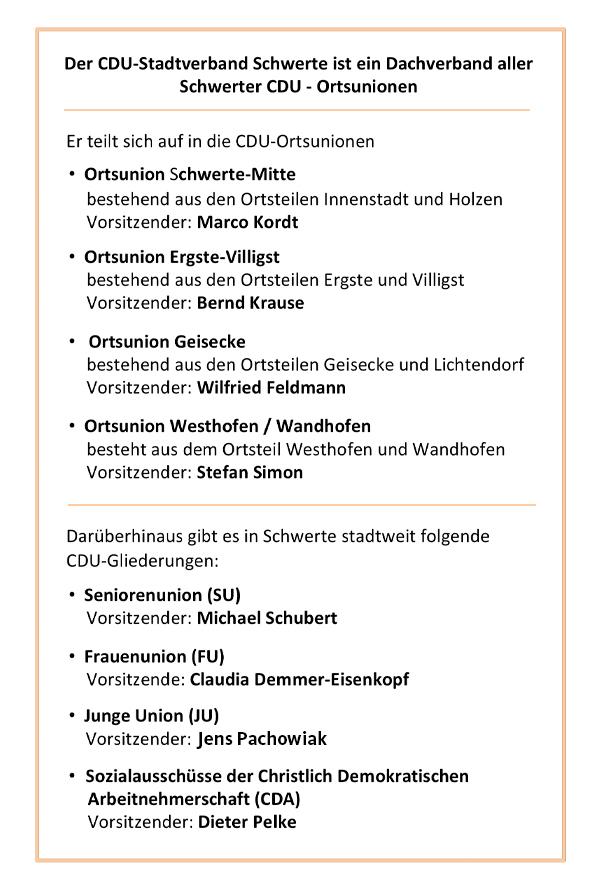 CDU-Gliederung